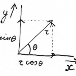 R can be expressed in terms of Sine and Cosine of the angle.