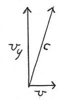 Velocity vectors in K